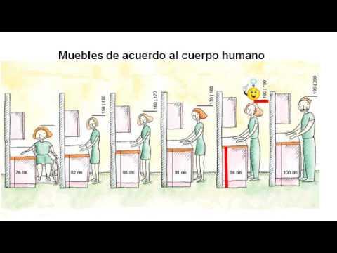 #5 DISEÑO DE COCINAS INTEGRALES (MEDIDAS DEL ESPACIO)1 de ...