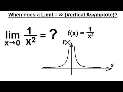 Calculus 1: Limits & Derivatives (12 of 27) When the Limit