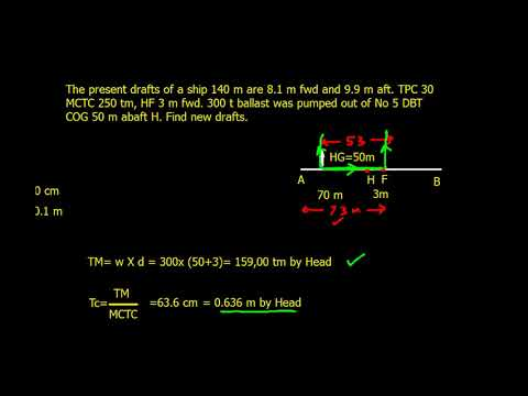 Ship Stability _Type A Trim Problems Ex 22 _Q3