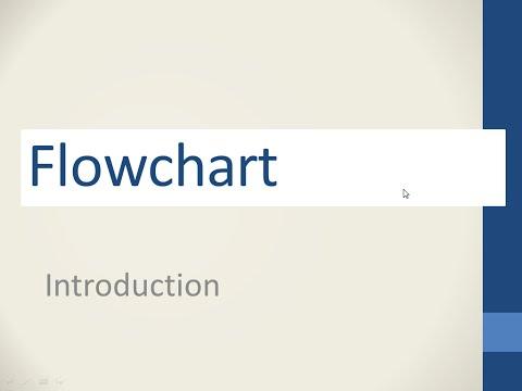 FlowChart 1st Lv (اعدادى هندسة)