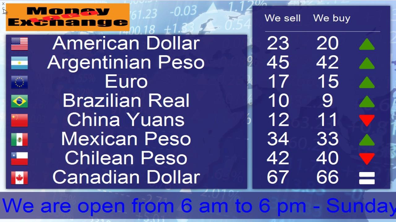 Software Money Exchange display board - YouTube