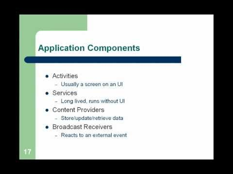 Android Development Series (Session 1)_ Android Architecture & Application Fundamentals
