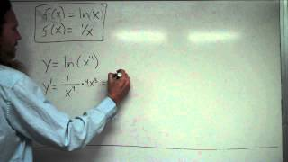 Derivative of ln(x)