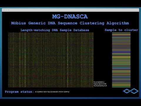 [LAnimaRP] Analyse biologique à base d'ADN (V1, DNASCA)
