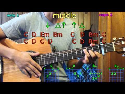 middle dj snake guitar chords