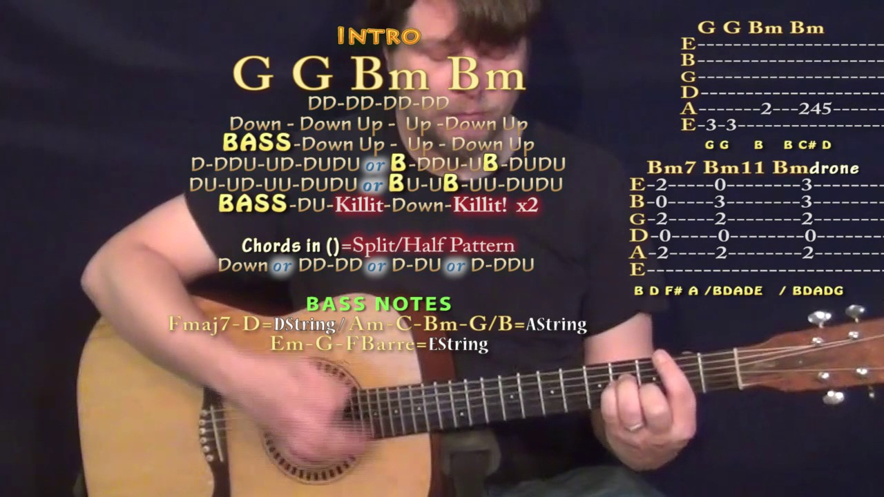 Change J Cole Guitar Lesson Chord Chart G Bm Youtube