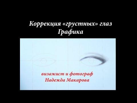макияж для грустных глаз