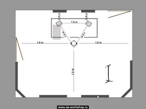[От А до Я 1.05] Установка рабочего места и акустическое оформление