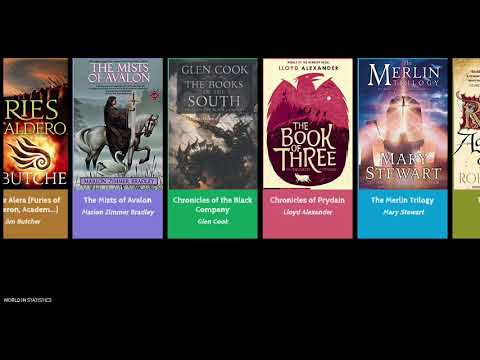 The Best Fantasy Book Series