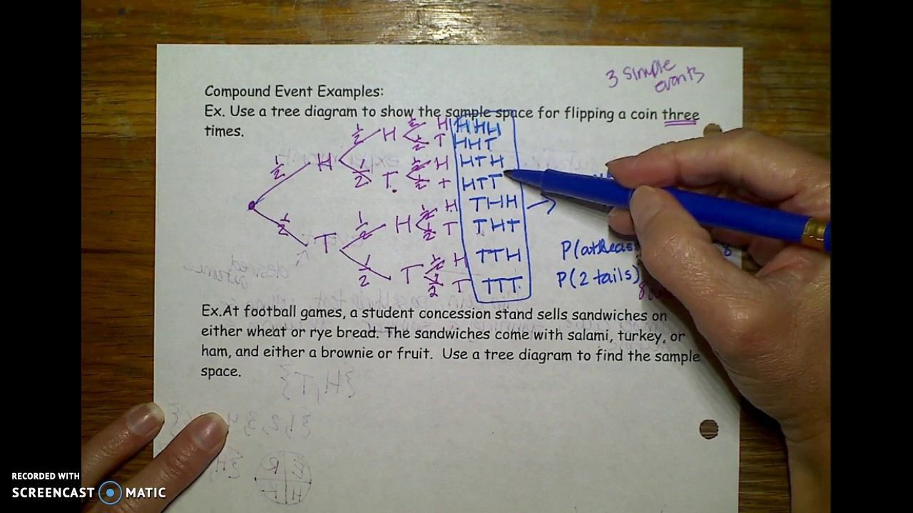 Sample space tree diagrams youtube sample space tree diagrams ccuart Choice Image