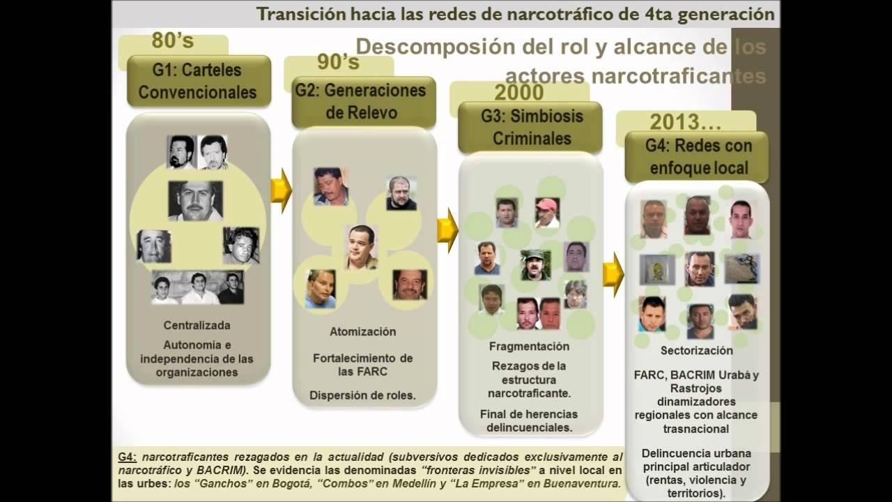 Historia del narcotrafico en colombia pdf
