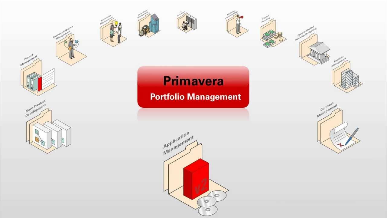 primavera project portfolio management demo primaned [ 1280 x 720 Pixel ]