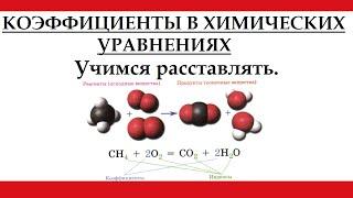 Коэффициенты в уравнениях химических реакций