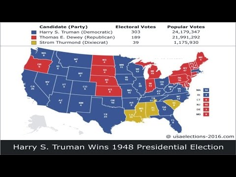 1948 US Presidential Election Result