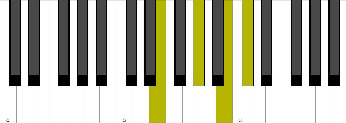Dbm7 Piano Chord Inversion Youtube