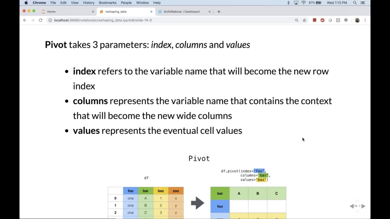 Webinar - Data Reshaping with Pandas in Python
