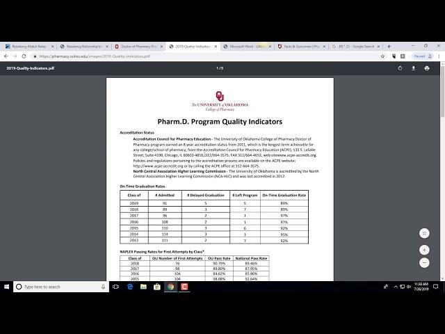 Pharmacy Residency Match Rate Links Website - YouTube