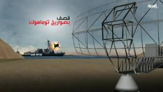ميليشيات الحوثي تهدد حركة الملاحة الدولية