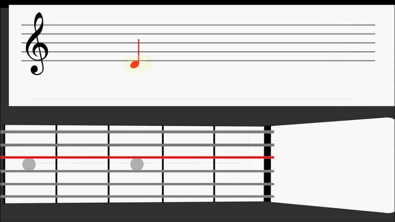 einfach gitarre lernen noten f r gitarrenspieler einfach erkl rt youtube. Black Bedroom Furniture Sets. Home Design Ideas