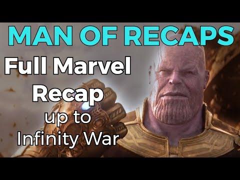 RECAP!!! - Every Marvel Movie up to Avengers: Infinity War