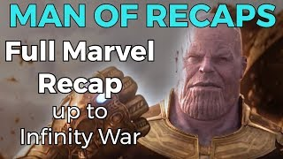 FULL MARVEL RECAP up to AVENGERS: INFINITY WAR