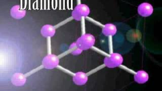 Crystal structures: graphite and diamond