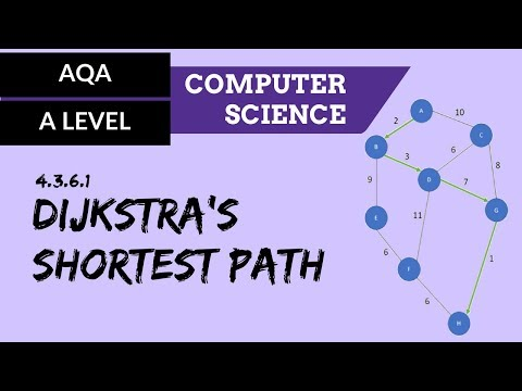Dijkstra shortest path