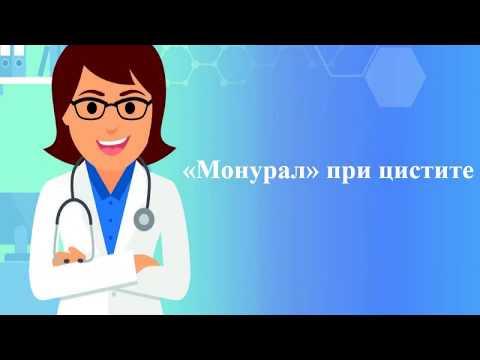 Лекарства от цистита у женщин список лучших средств