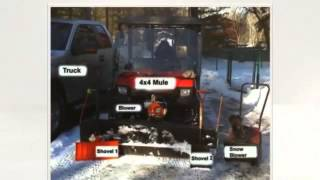 Should you get the Classic Deluxe Snow Thrower Cab?