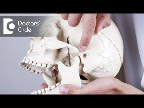 Treatment options for Temporomandibular Joint pain - Dr. Rajeev Kumar G