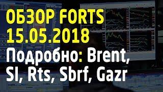 Нефть, доллар/рубль, Сбербанк, Газпром, РТС. Обучение трейдингу [Обзор Forts. TradersGroup]