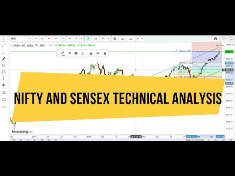 Nifty And Sensex Technical Analysis June 2017 | India Market