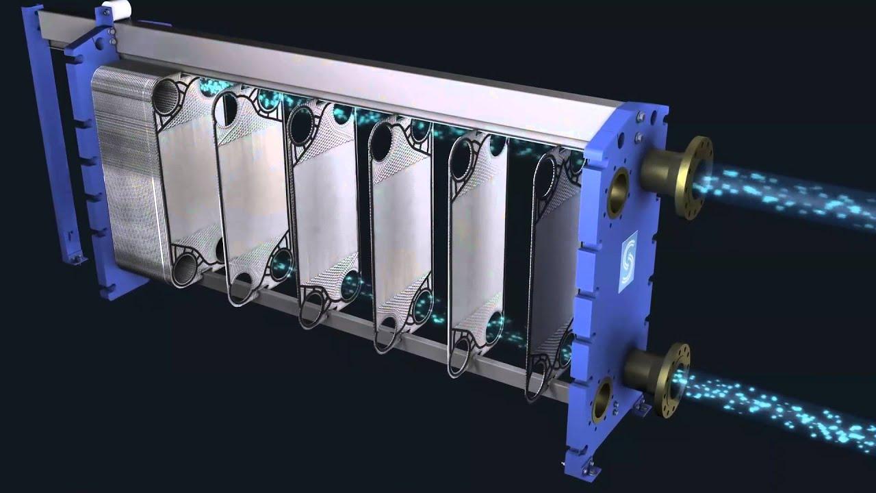 Теплообменник принцип работы видео Кожухотрубный конденсатор Alfa Laval McDEW 200 T Ижевск