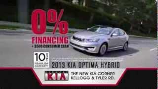 Midwest Kia Temperatures Rising
