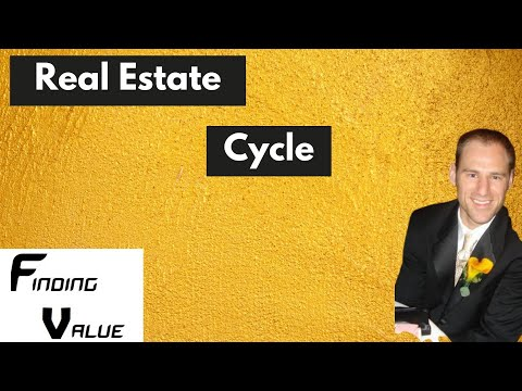 Real Estate Cycle and Commodity Cycles: The Explanation of the Cycle