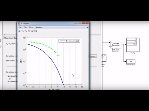 BER vs SNR in BPSK - simulink