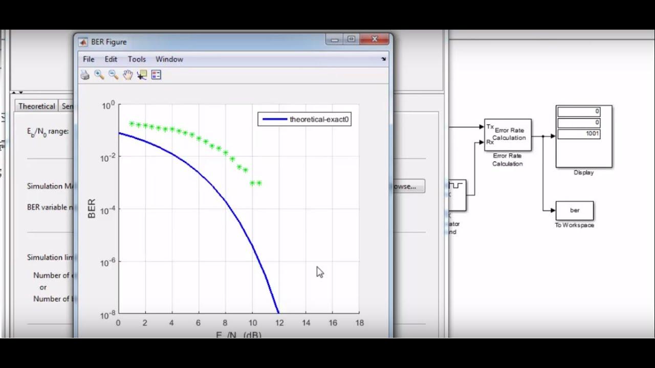 BER vs SNR in BPSK - simulink