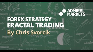 Forex Strategy: Fractal Trading