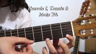 Las primeras notas. Como colocar las manos y la guitarra. Curso basico guitarra 2.