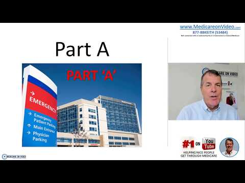 medicare-part-a---how-to-sign-up-for-medicare-part-a---understanding-medicare-part-a