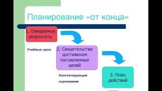 Планирование учебной деятельности