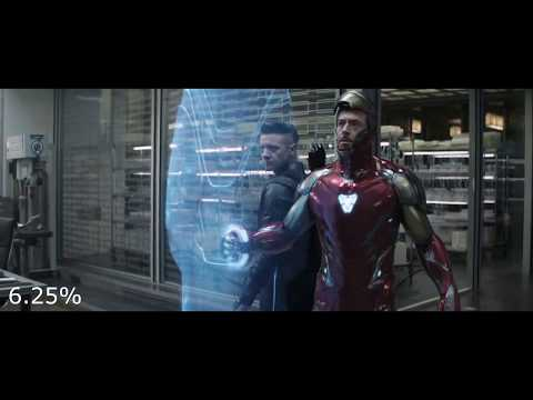 Ironman Mark 85 Suit-up In Slowmotion [50%-25%-12.5%-6.25%]