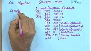 lec 8 - Assembly Language Programming