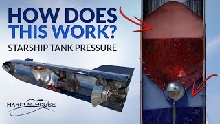 SpaceX Starship - How will Starship tank autogenous pressurization systems work?