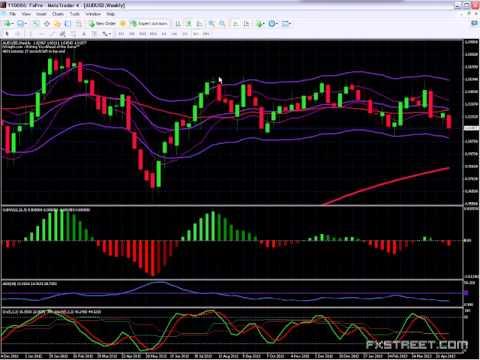 Institutional Traders Trading Strategies   Blog - Red Bridge Capital LLC