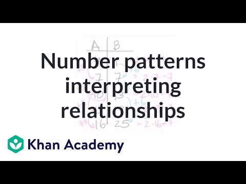Number Patterns: Interpreting Relationships | Pre-Algebra | Khan Academy