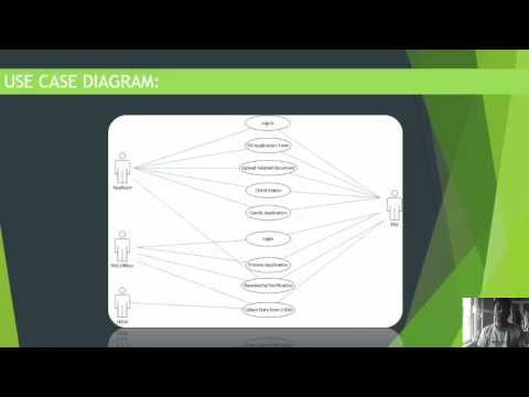 VIT-SCSE-OOAD-Passport Automation System-14MSC0030 - YouTube