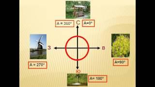Географические планы и карты