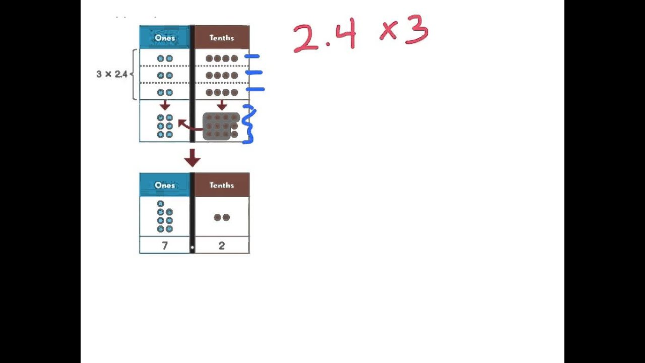 Grade 5 Math Ch 9.1 - YouTube