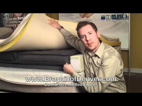 Comfortaire Air Bed Mattresses Allow You To Select Your Comfort Number And Sleep Great For 20 Years